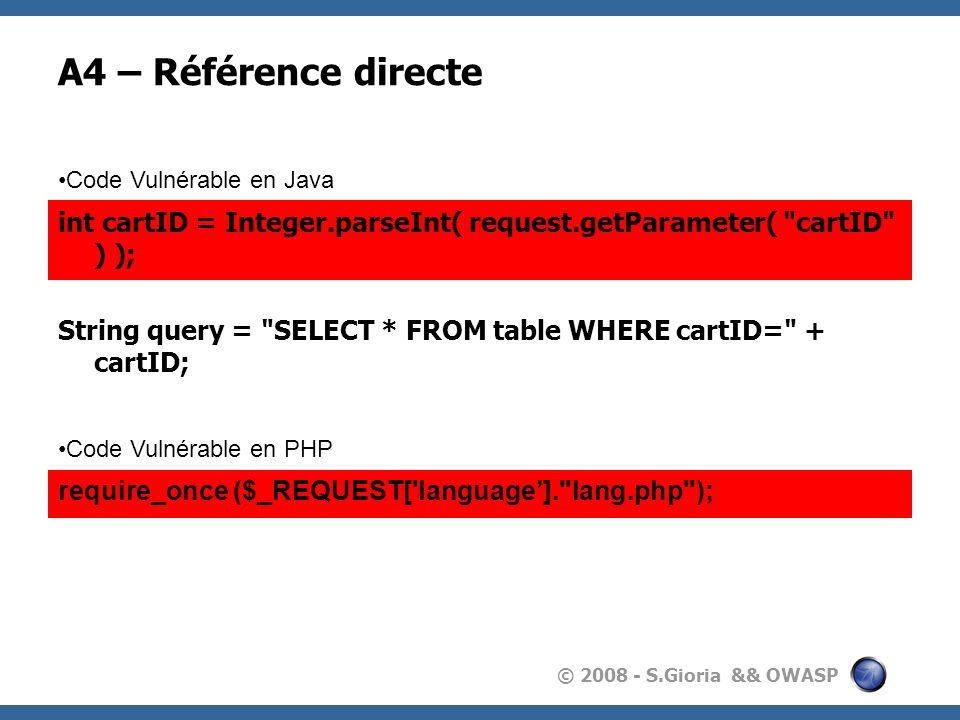 A4 – Référence directe Code Vulnérable en Java.