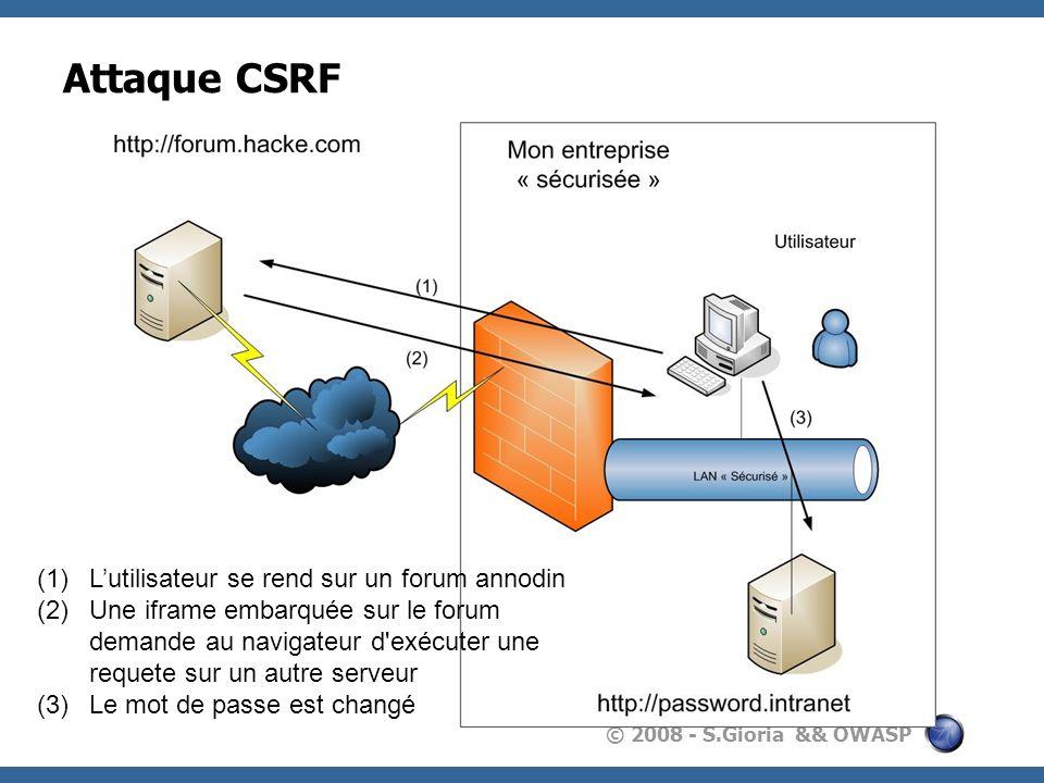 Attaque CSRF L'utilisateur se rend sur un forum annodin