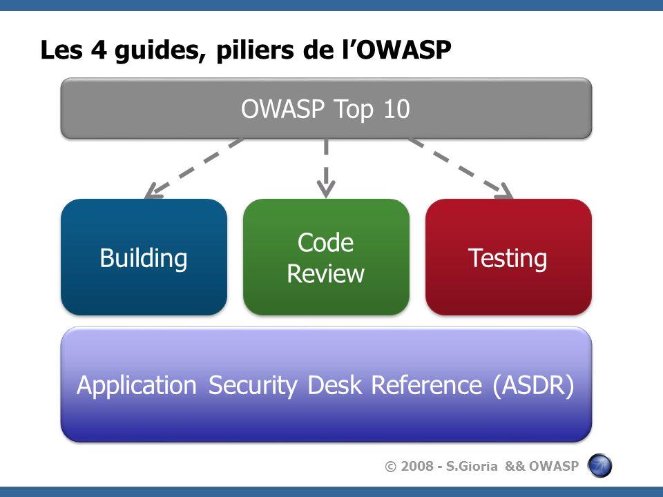 Les 4 guides, piliers de l'OWASP