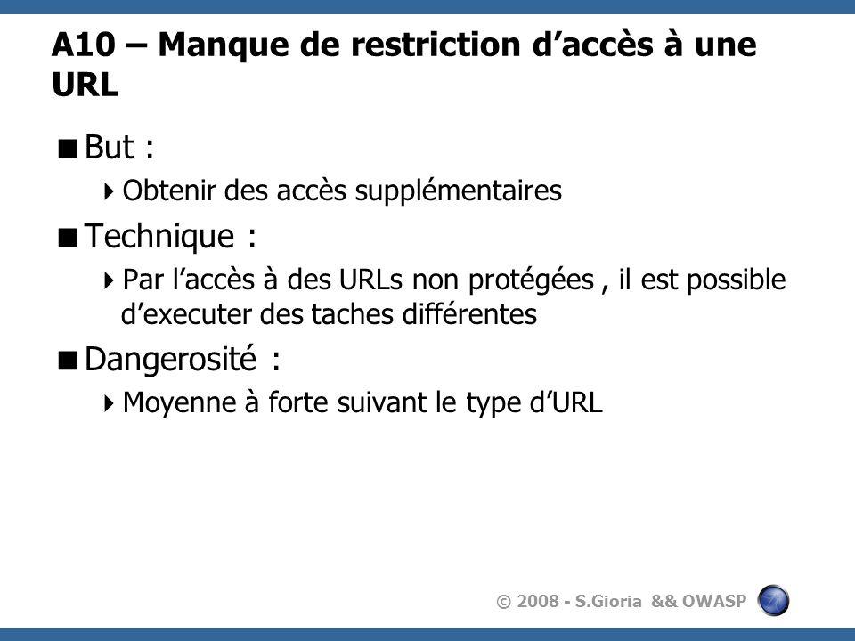 A10 – Manque de restriction d'accès à une URL