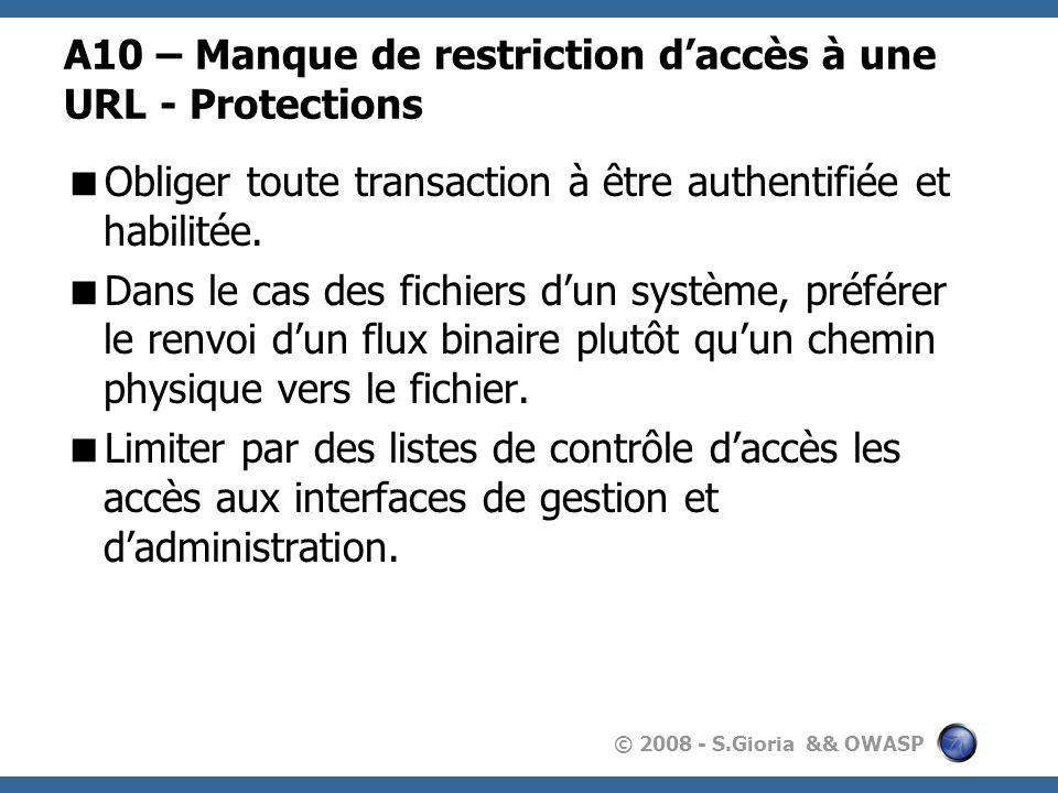 A10 – Manque de restriction d'accès à une URL - Protections