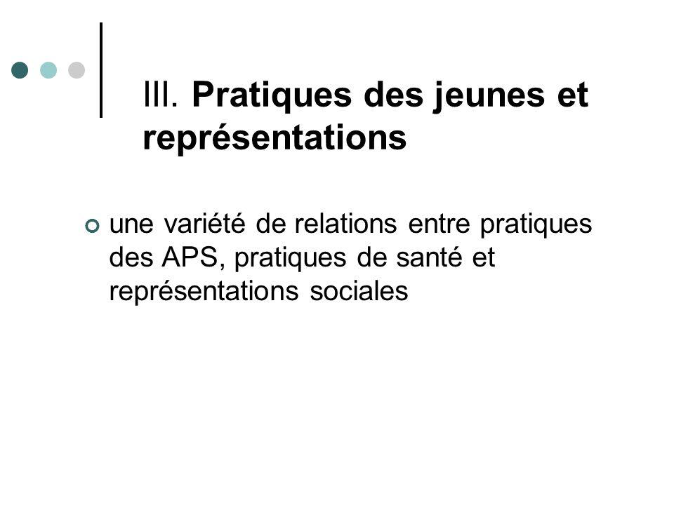 III. Pratiques des jeunes et représentations
