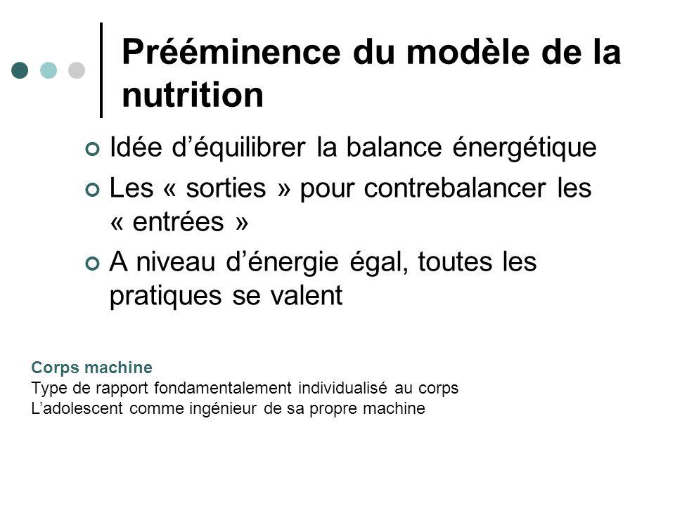 Prééminence du modèle de la nutrition
