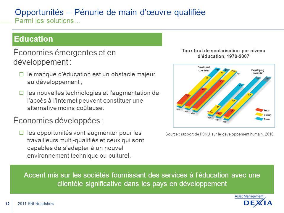 Opportunités – Pénurie de main d'œuvre qualifiée Parmi les solutions…