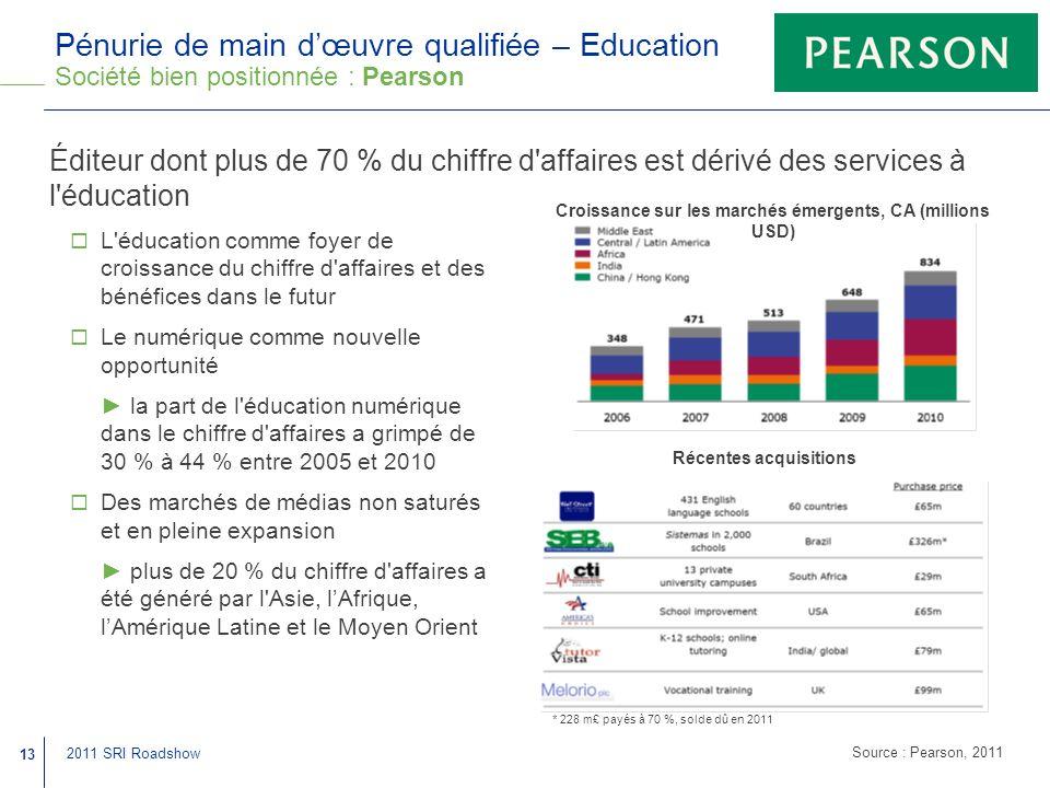 Pénurie de main d'œuvre qualifiée – Education Société bien positionnée : Pearson