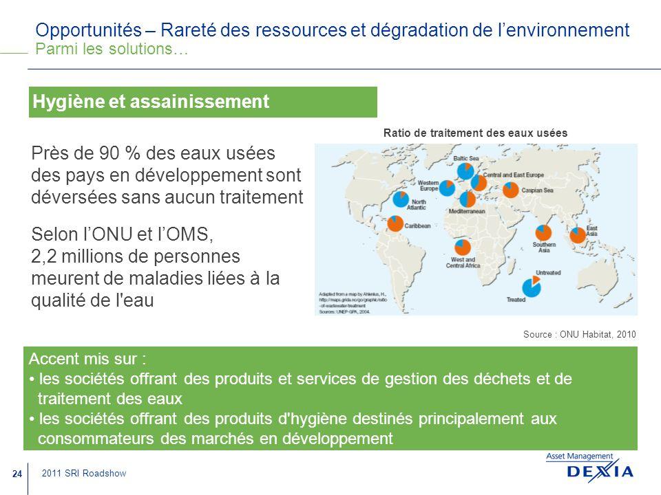 Ratio de traitement des eaux usées