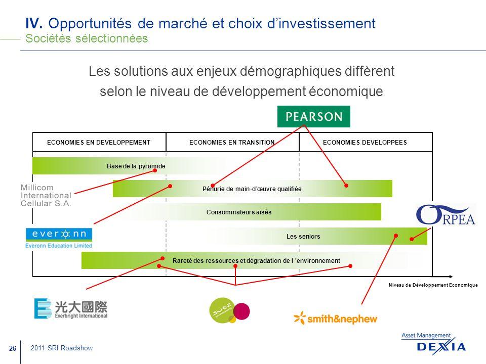 IV. Opportunités de marché et choix d'investissement Sociétés sélectionnées