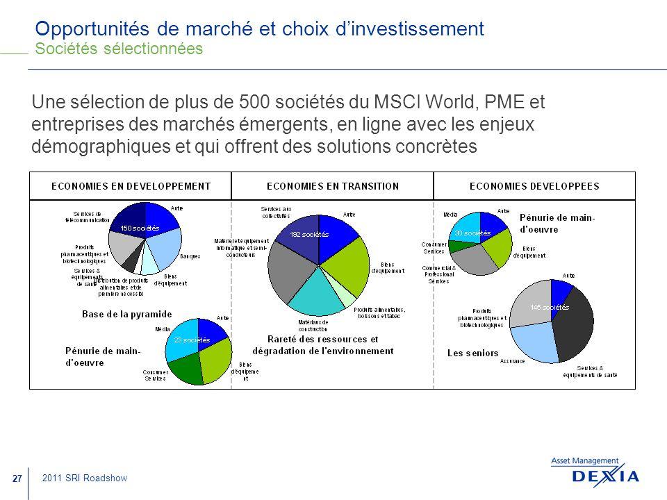 Opportunités de marché et choix d'investissement Sociétés sélectionnées