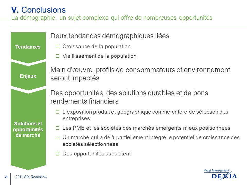 Solutions et opportunités de marché