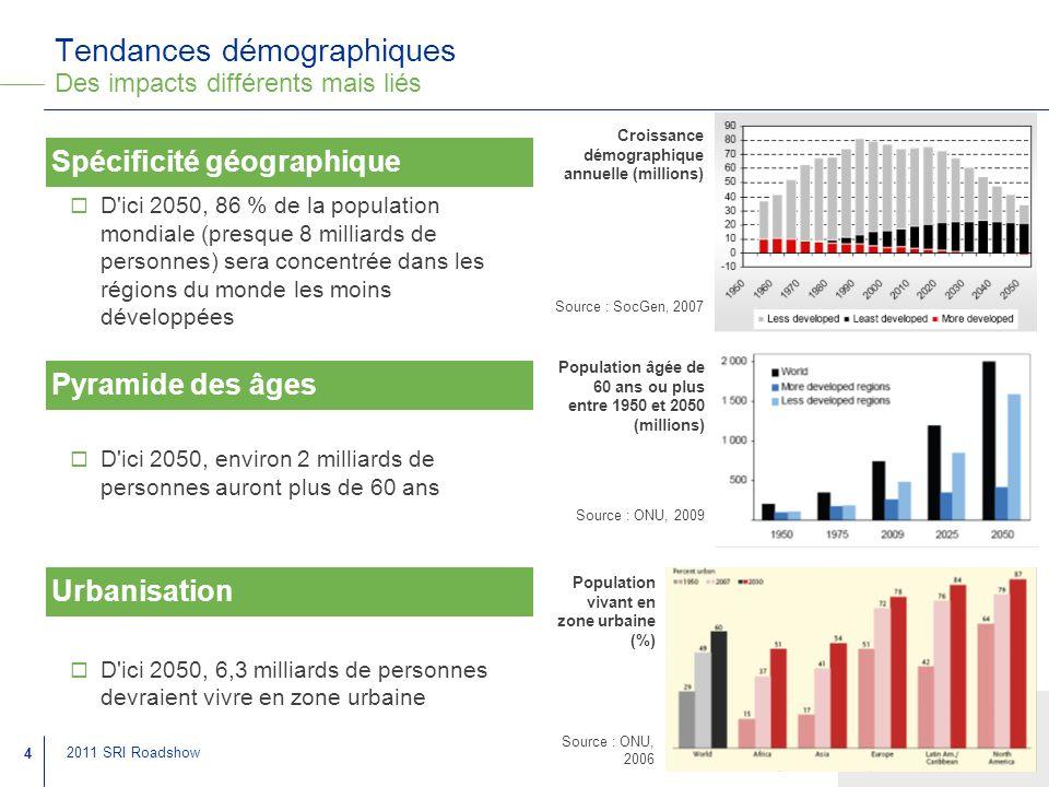 Tendances démographiques Des impacts différents mais liés