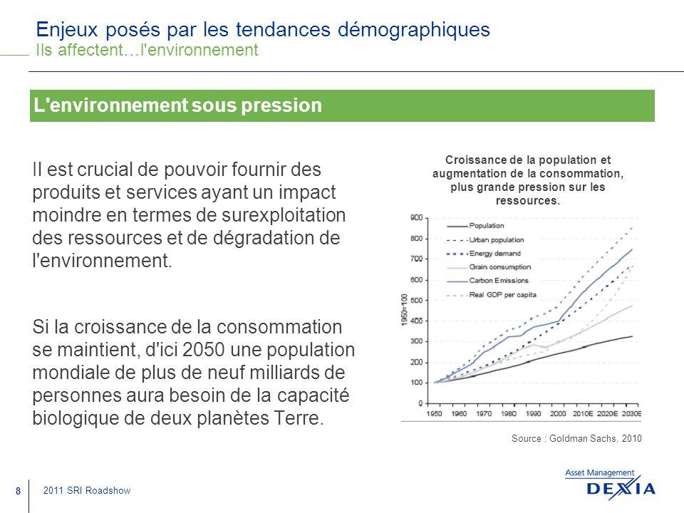 Enjeux posés par les tendances démographiques Ils affectent…l environnement