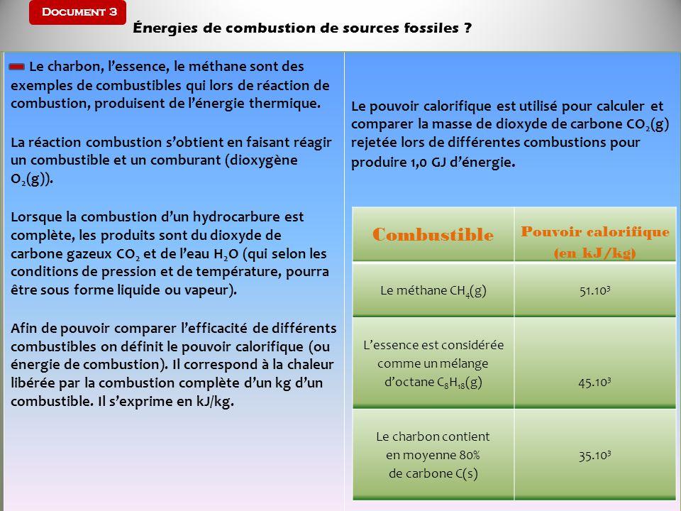 Document 3 Énergies de combustion de sources fossiles