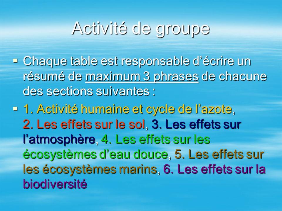 Activité de groupe Chaque table est responsable d'écrire un résumé de maximum 3 phrases de chacune des sections suivantes :
