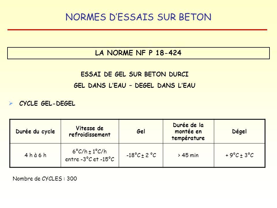 LA NORME NF P 18-424 ESSAI DE GEL SUR BETON DURCI