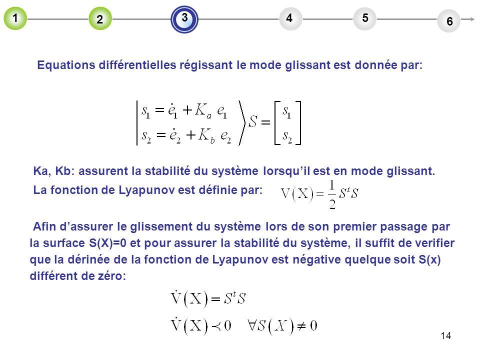 2 4. 5. 6. 3. 1. Equations différentielles régissant le mode glissant est donnée par: