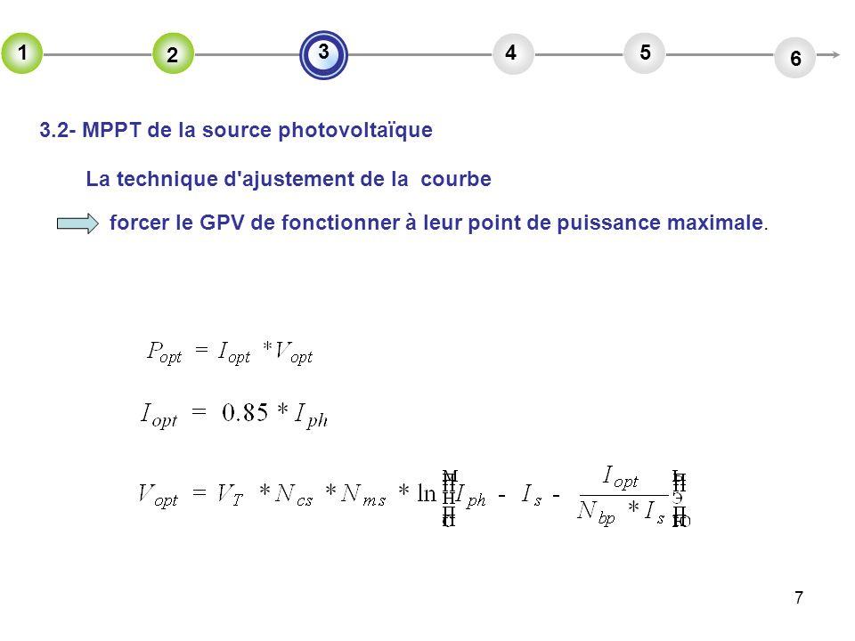 2 4. 5. 6. 3. 1. 3.2- MPPT de la source photovoltaïque. La technique d ajustement de la courbe.