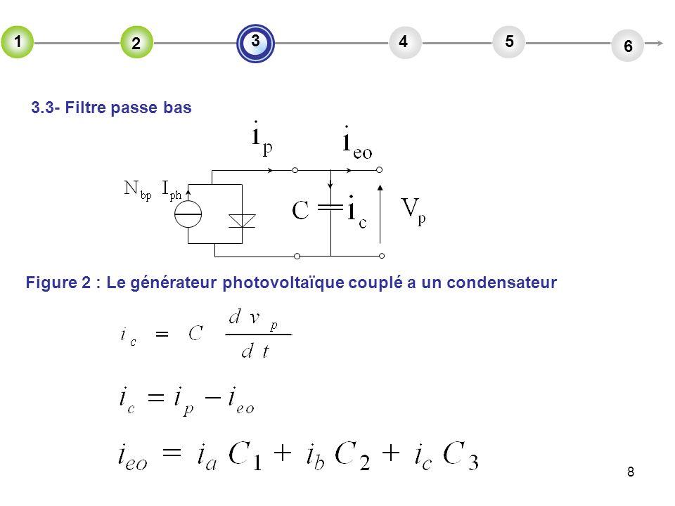2 4 5 6 3 1 3.3- Filtre passe bas Figure 2 : Le générateur photovoltaïque couplé a un condensateur