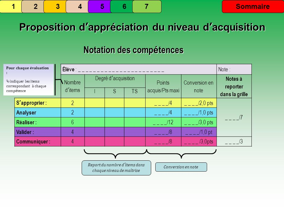 Proposition d'appréciation du niveau d'acquisition