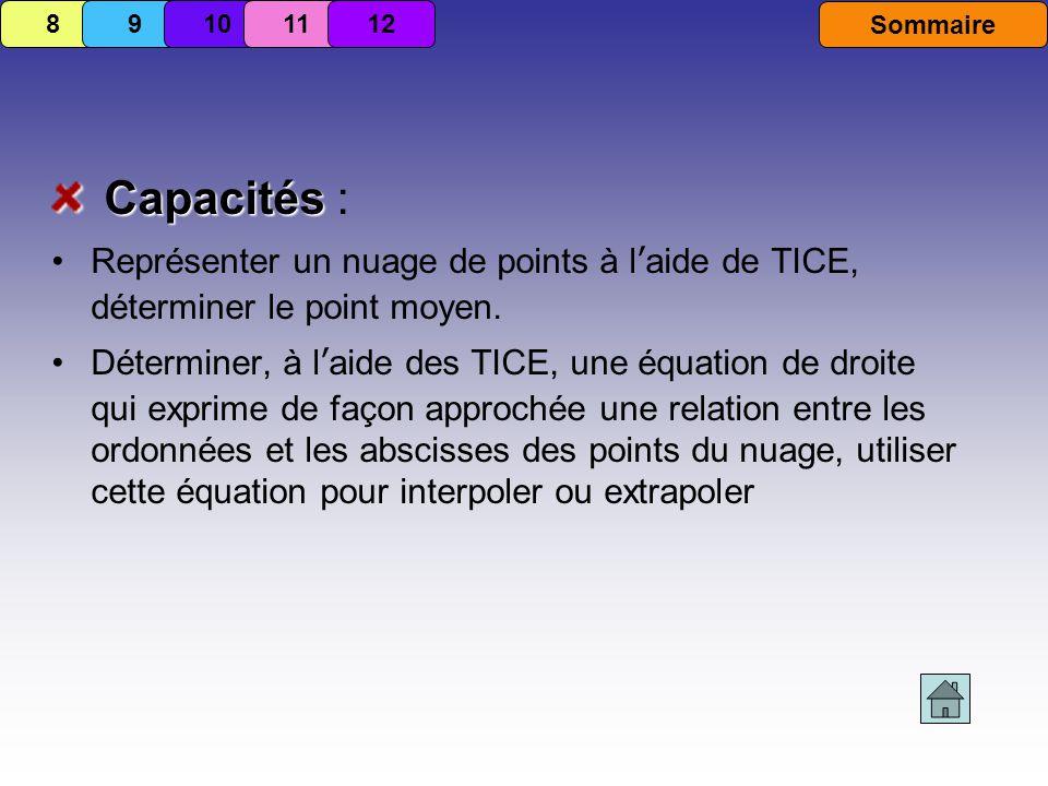 8 9. 10. 11. 12. Sommaire. Capacités : Représenter un nuage de points à l'aide de TICE, déterminer le point moyen.