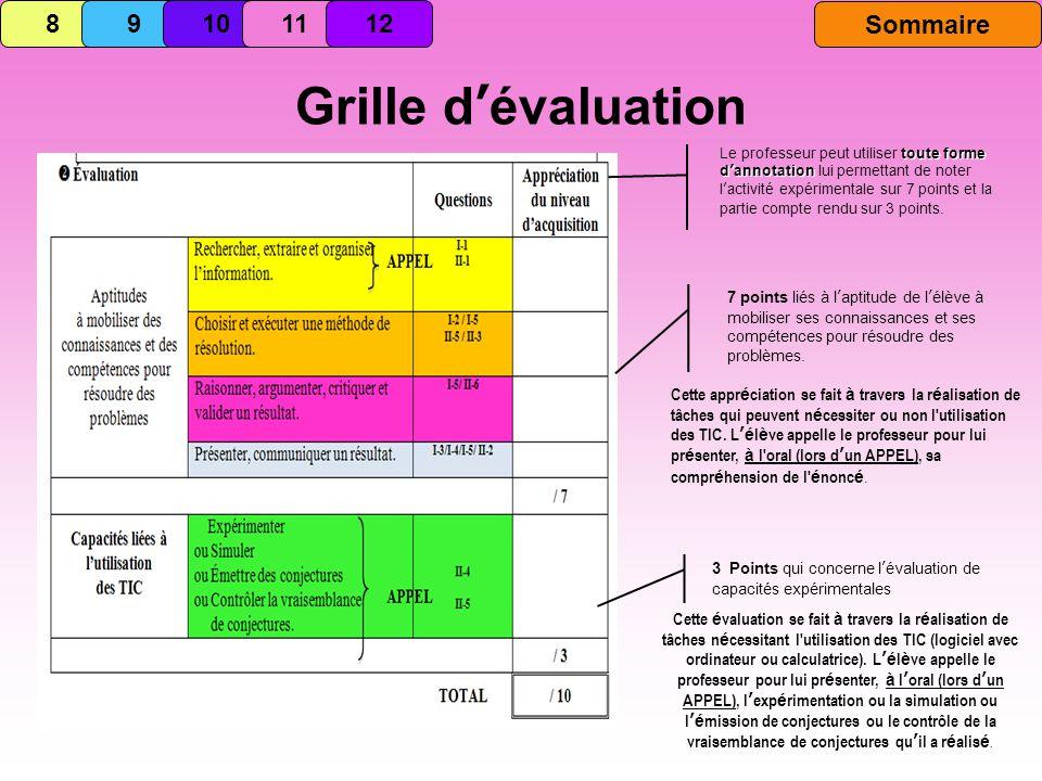 Grille d'évaluation 8 9 10 11 12 Sommaire :
