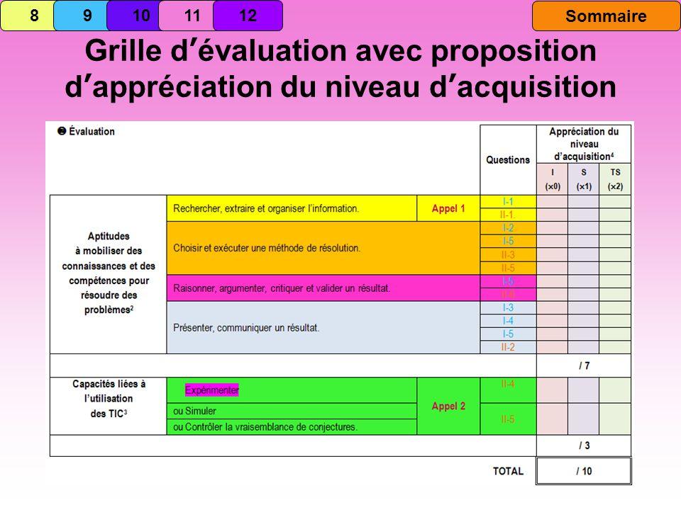 8 9 10 11 12 Sommaire Grille d'évaluation avec proposition d'appréciation du niveau d'acquisition