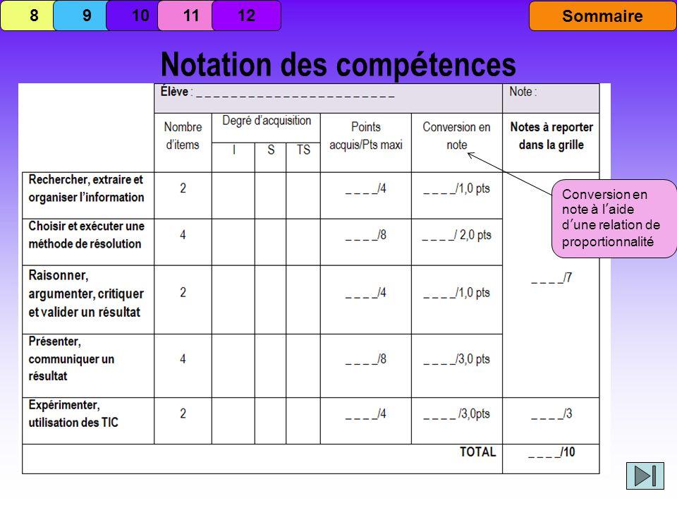 Notation des compétences