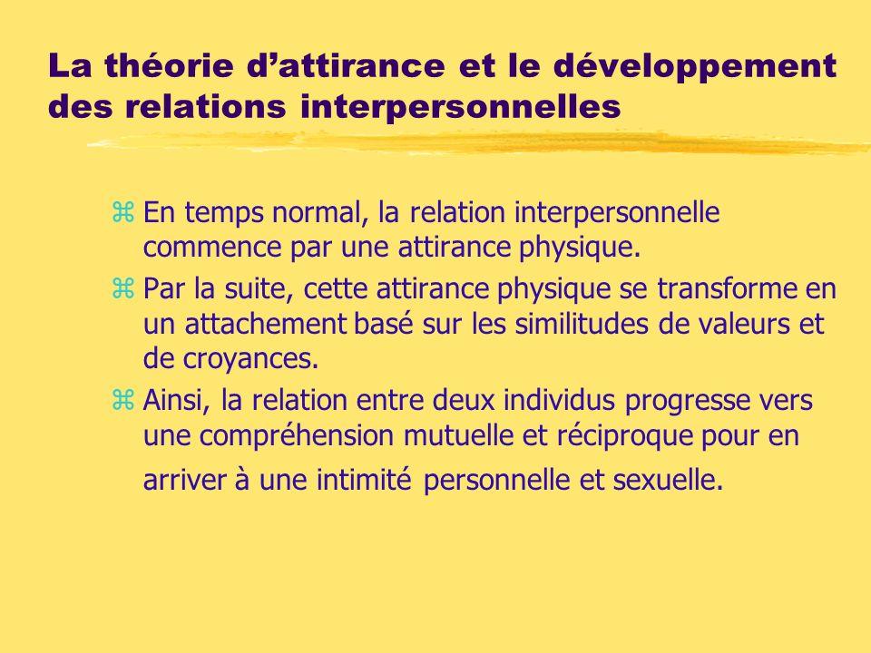 La théorie d'attirance et le développement des relations interpersonnelles
