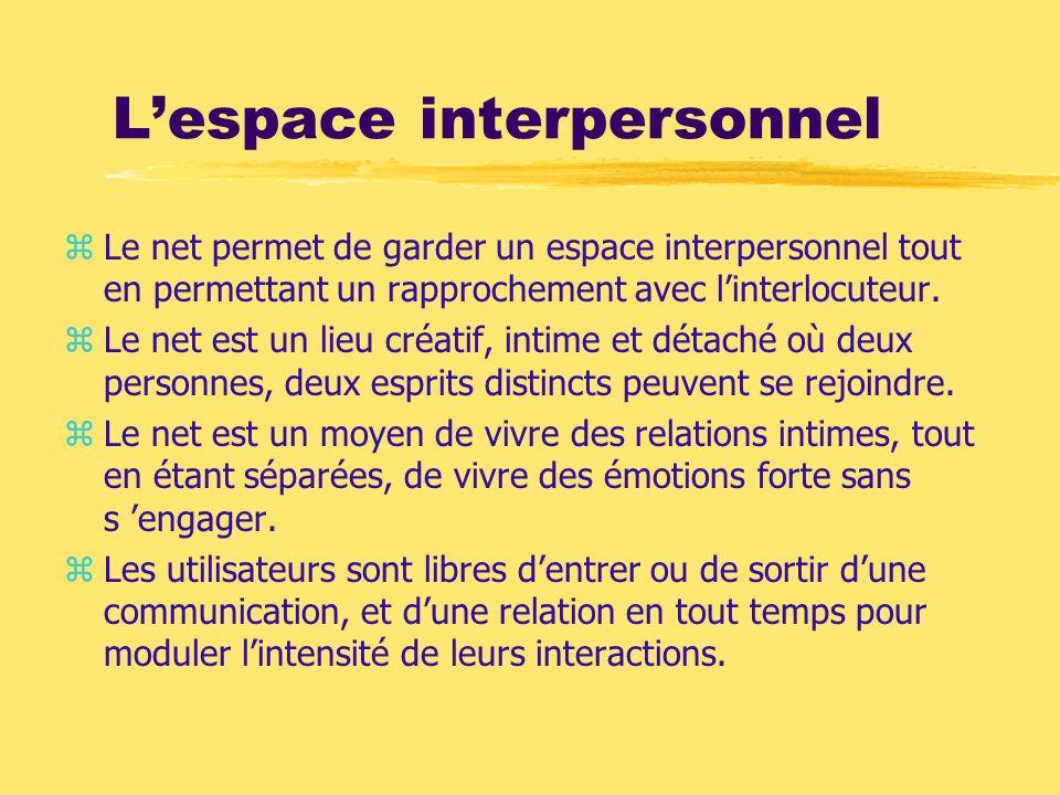L'espace interpersonnel