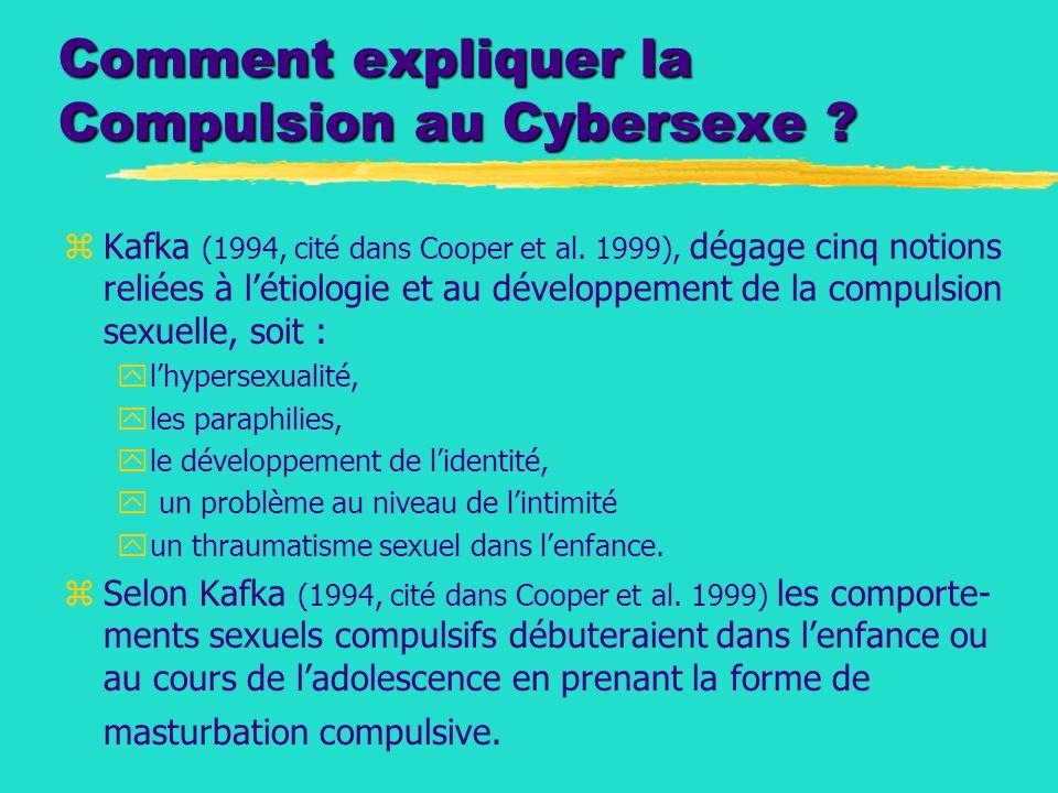 Comment expliquer la Compulsion au Cybersexe