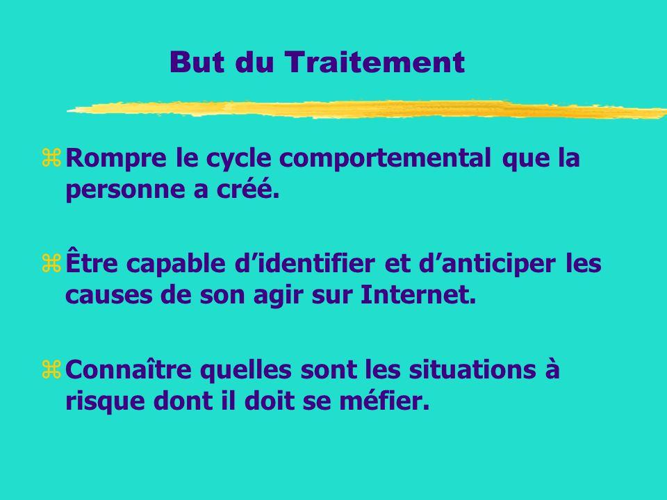 But du TraitementRompre le cycle comportemental que la personne a créé.