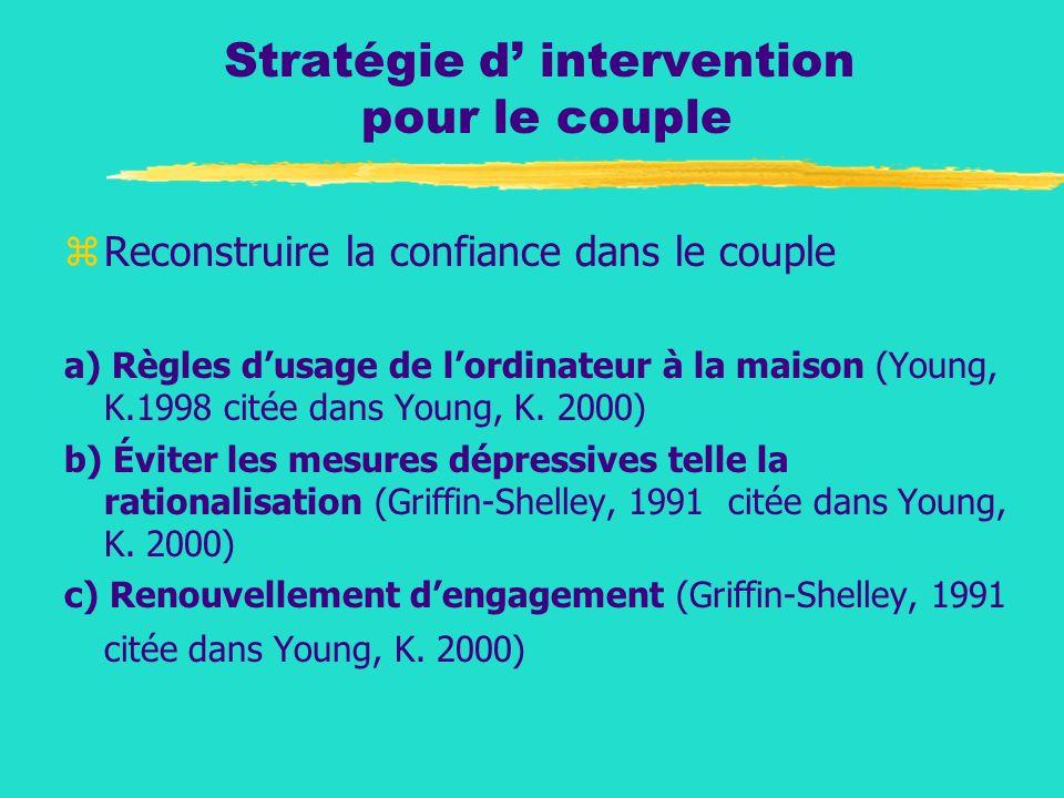 Stratégie d' intervention pour le couple