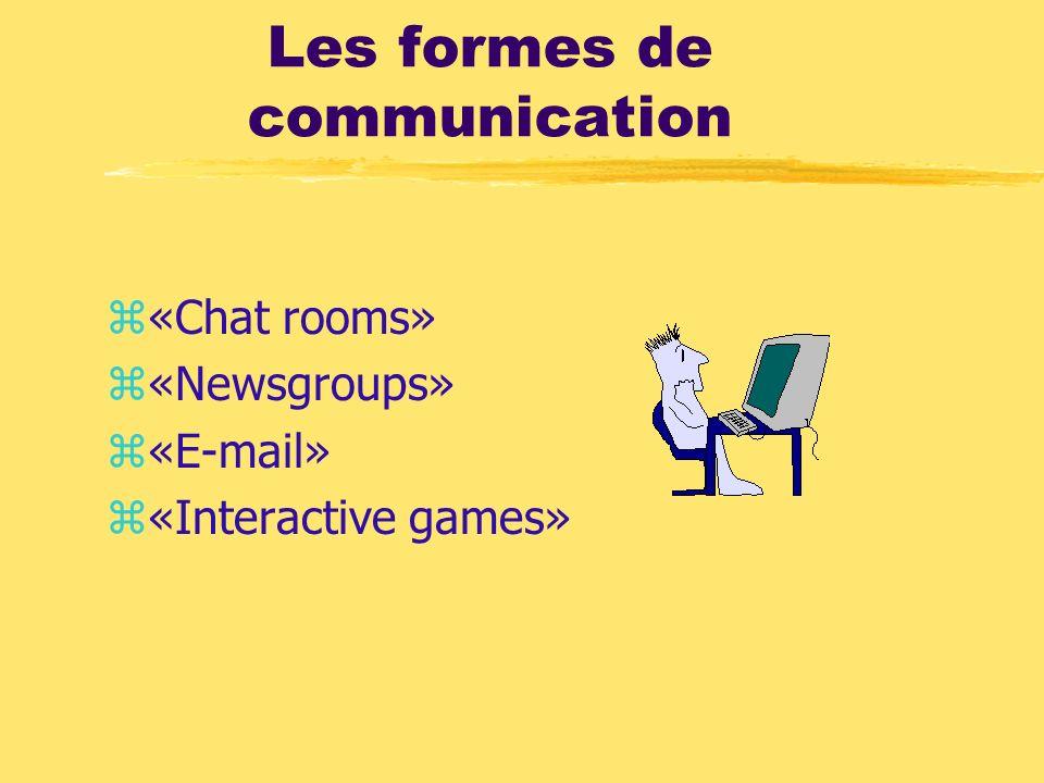 Les formes de communication