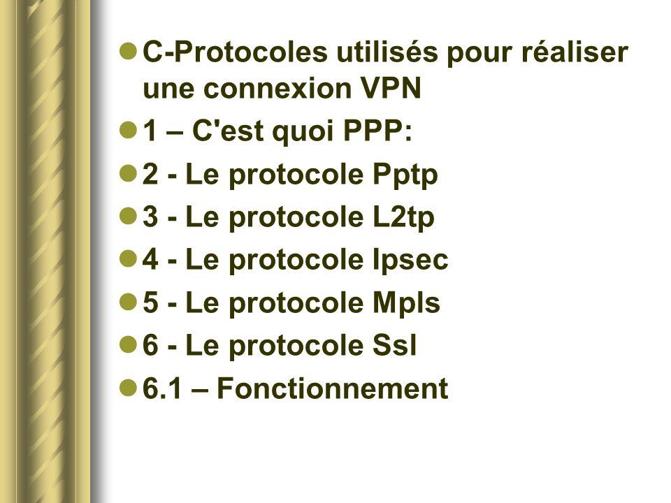 C-Protocoles utilisés pour réaliser une connexion VPN