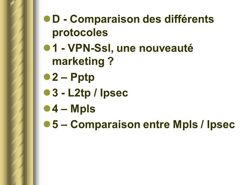 D - Comparaison des différents protocoles