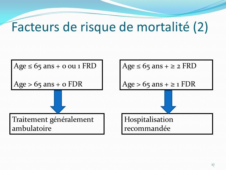 Facteurs de risque de mortalité (2)