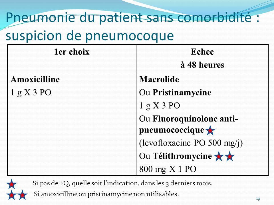 Pneumonie du patient sans comorbidité : suspicion de pneumocoque
