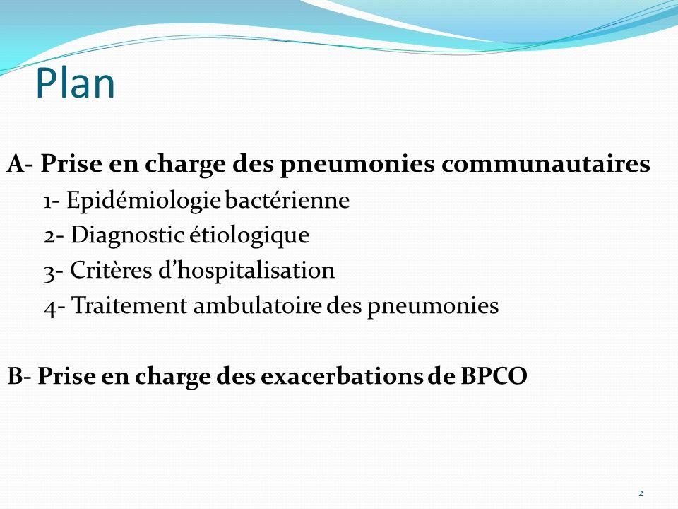 Plan A- Prise en charge des pneumonies communautaires