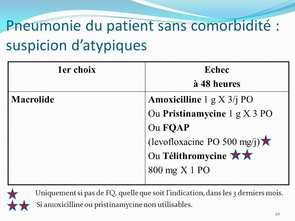 Pneumonie du patient sans comorbidité : suspicion d'atypiques