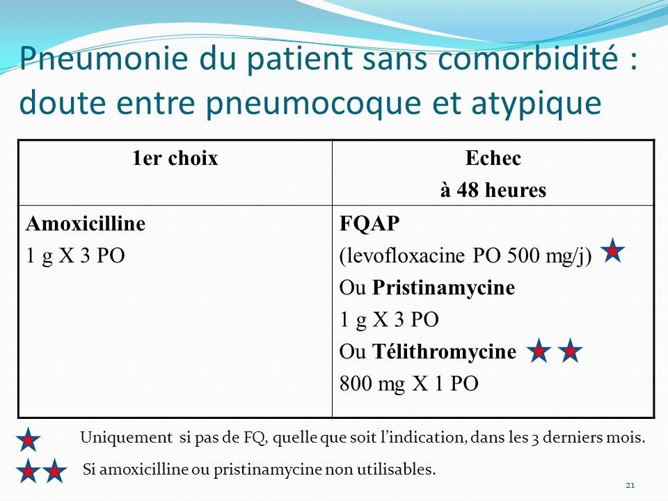 Pneumonie du patient sans comorbidité : doute entre pneumocoque et atypique