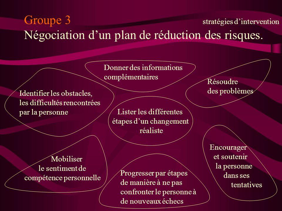 Groupe 3 stratégies d'intervention Négociation d'un plan de réduction des risques.