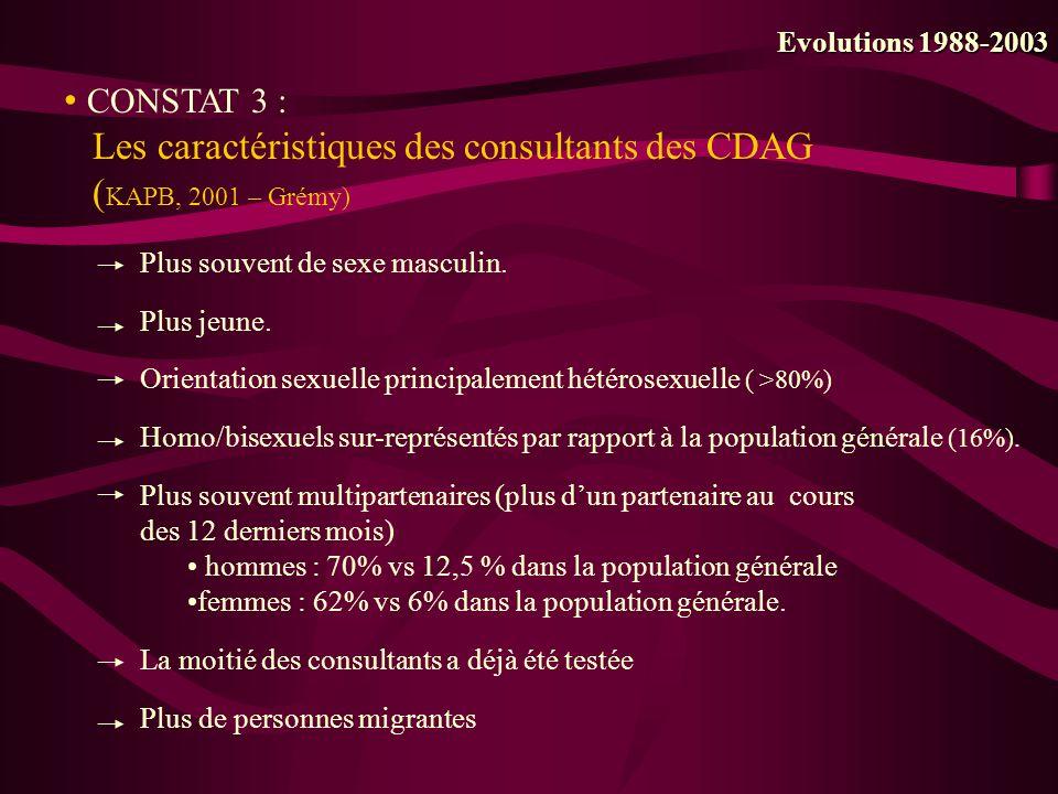Evolutions 1988-2003 CONSTAT 3 : Les caractéristiques des consultants des CDAG (KAPB, 2001 – Grémy)