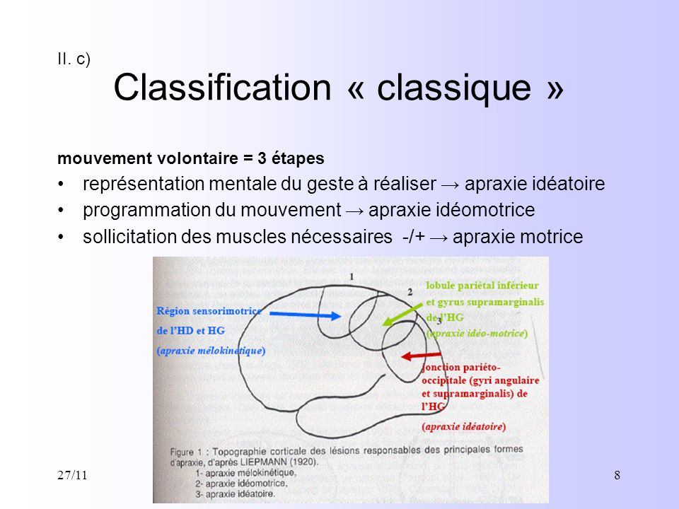 Classification « classique »