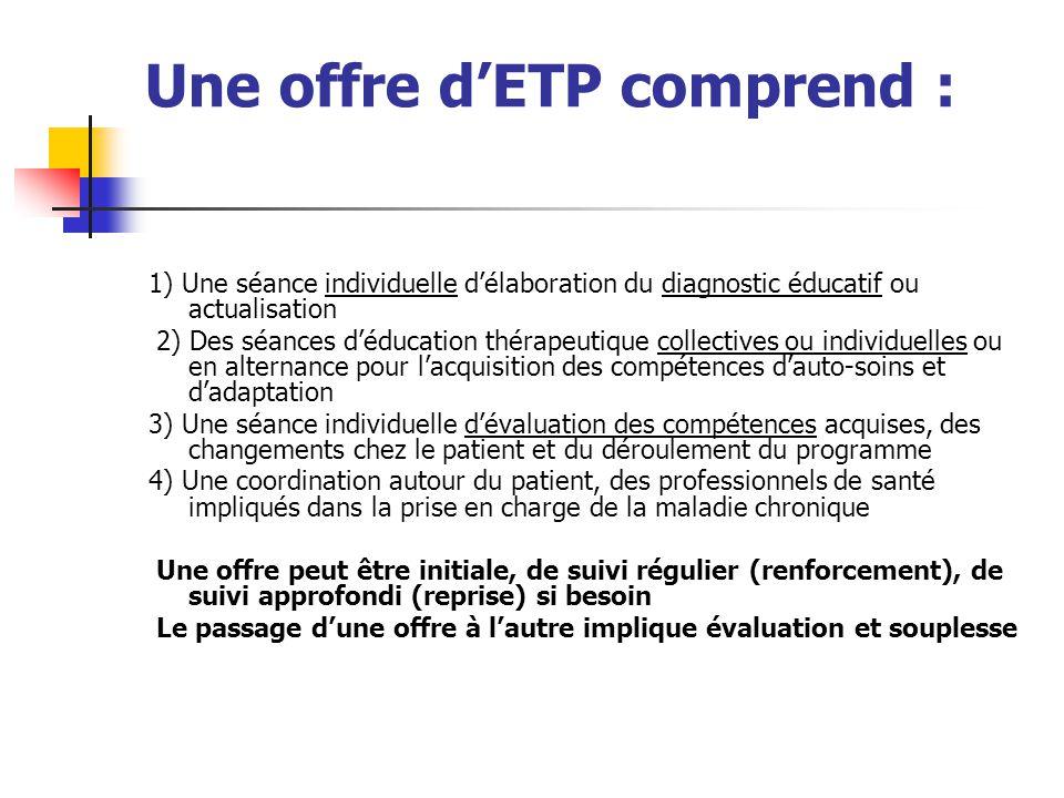 Une offre d'ETP comprend :