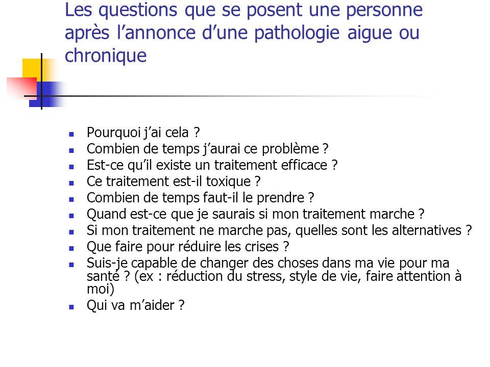 Les questions que se posent une personne après l'annonce d'une pathologie aigue ou chronique