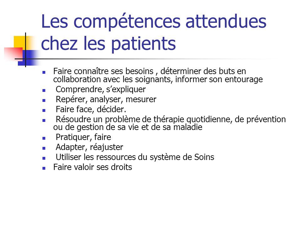 Les compétences attendues chez les patients