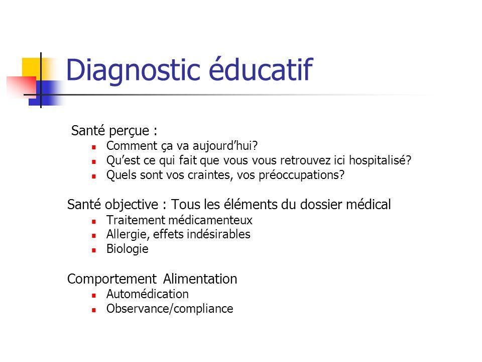 Diagnostic éducatif Santé perçue :