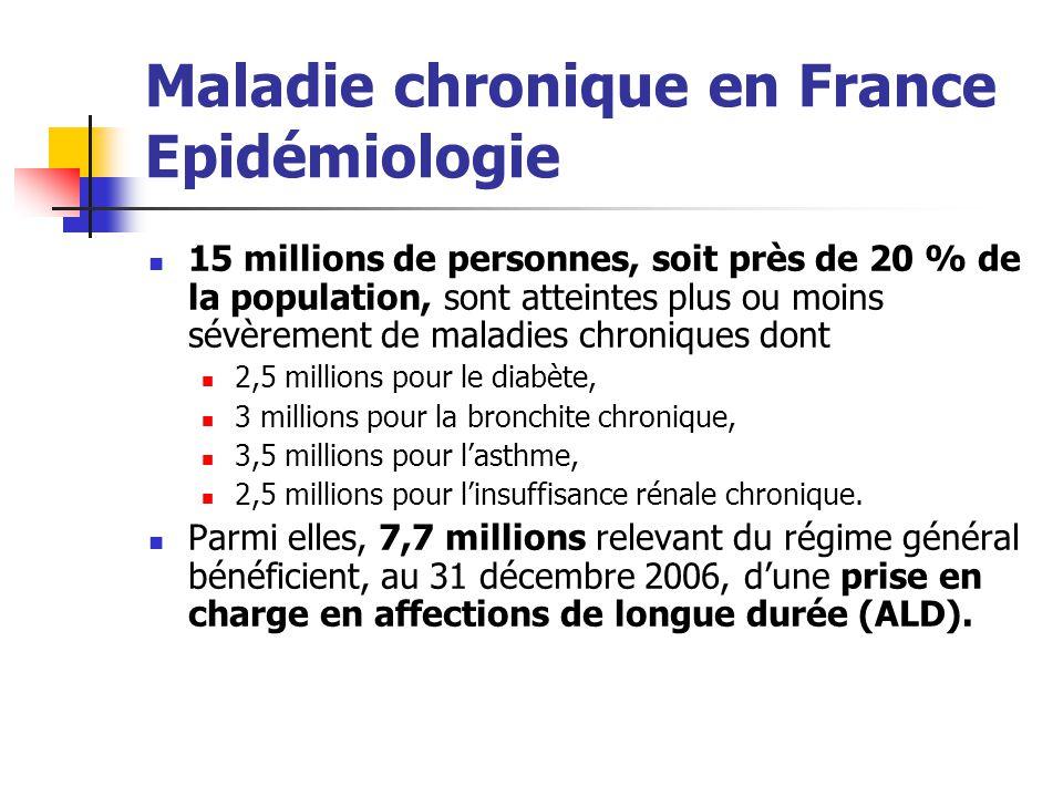 Maladie chronique en France Epidémiologie