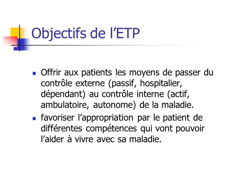 Objectifs de l'ETP