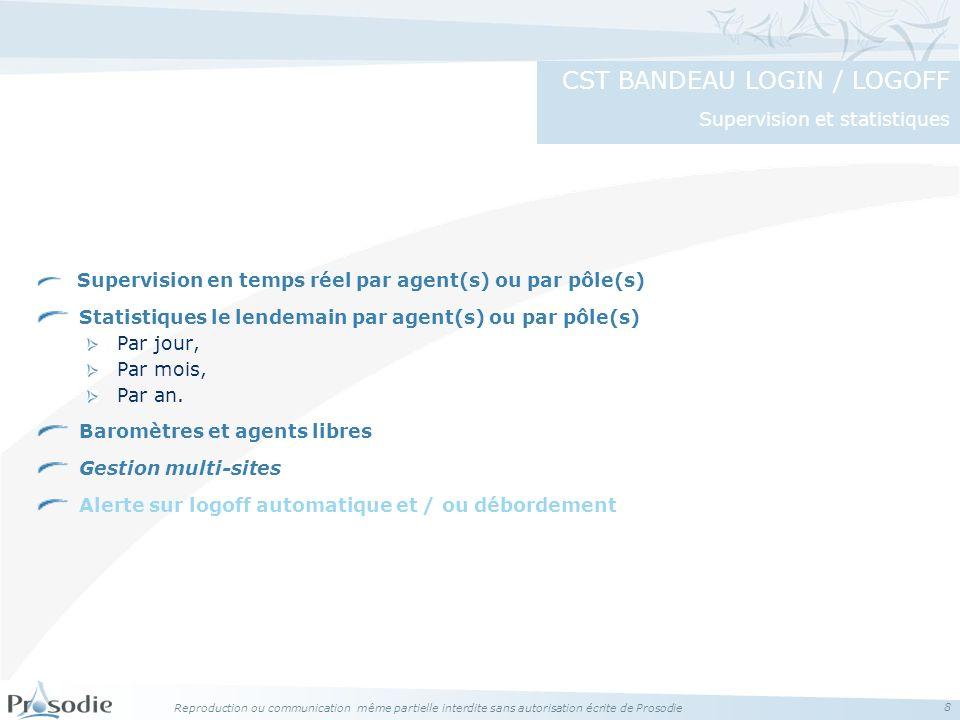 CST BANDEAU LOGIN / LOGOFF Supervision et statistiques