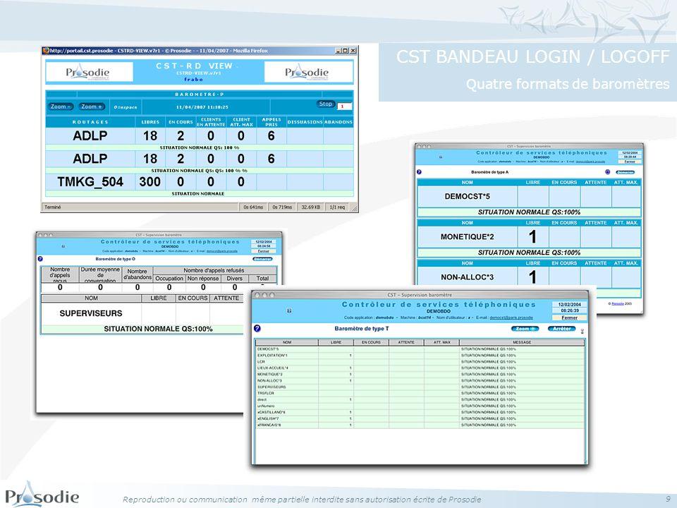 CST BANDEAU LOGIN / LOGOFF Quatre formats de baromètres